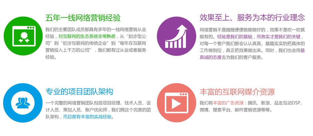 五年一线网络营销经验 效果至上、服务为本的行业理念 专业的项目团队架构 丰富的互联网媒介资源